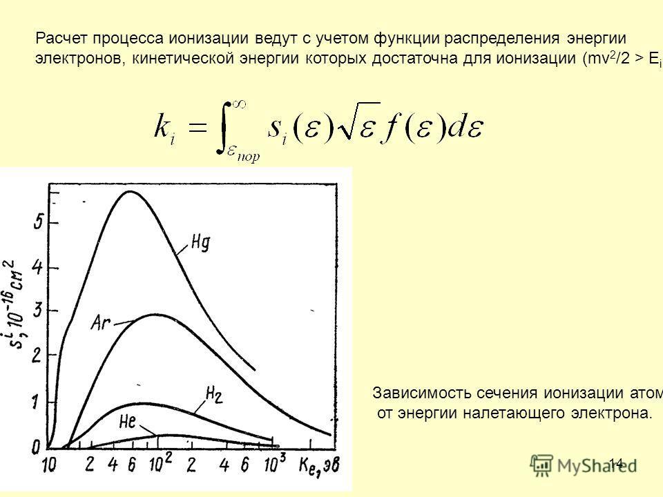 14 Зависимость сечения ионизации атомов от энергии налетающего электрона. Расчет процесса ионизации ведут с учетом функции распределения энергии электронов, кинетической энергии которых достаточна для ионизации (mv 2 /2 > E i ).