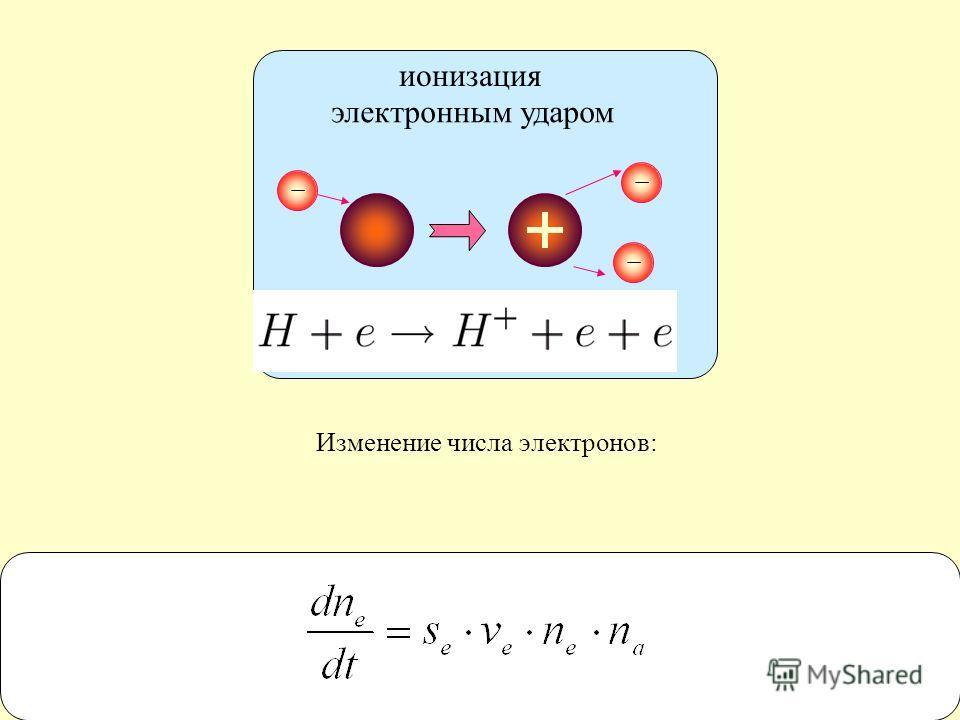 16 Литература ионизация электронным ударом Изменение числа электронов: