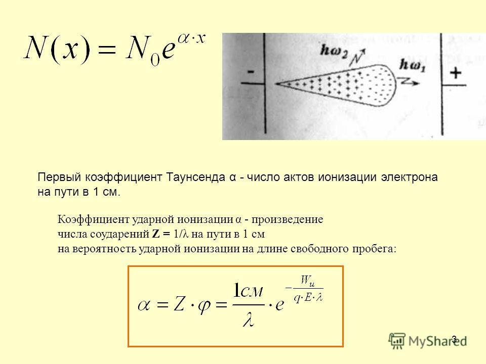 3 Коэффициент ударной ионизации α - произведение числа соударений Z = 1/λ на пути в 1 см на вероятность ударной ионизации на длине свободного пробега: Первый коэффициент Таунсенда α - число актов ионизации электрона на пути в 1 см.
