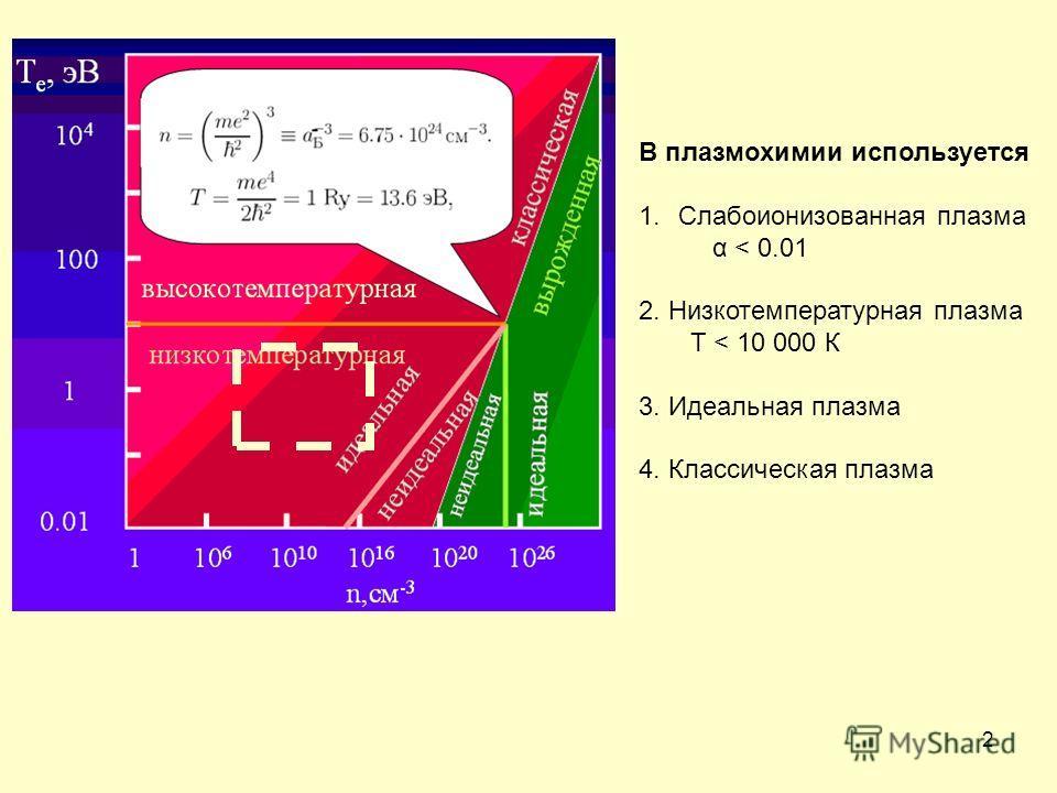 2 В плазмохимии используется 1.Слабоионизованная плазма α < 0.01 2. Низкотемпературная плазма Т < 10 000 К 3. Идеальная плазма 4. Классическая плазма