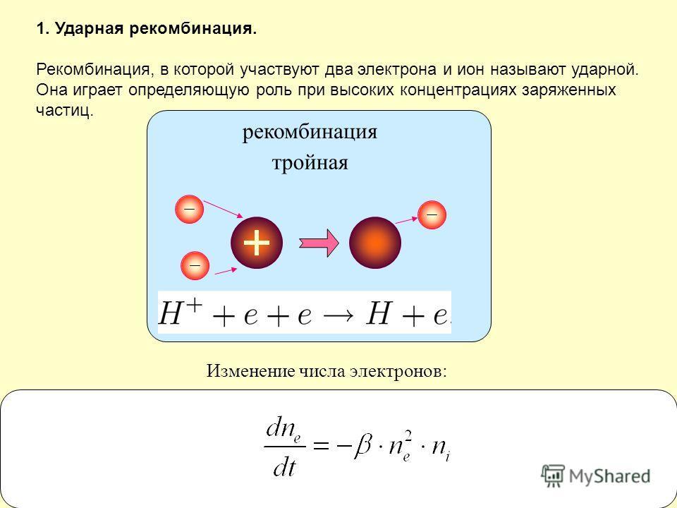 6 Литература рекомбинация тройная Изменение числа электронов: 1. Ударная рекомбинация. Рекомбинация, в которой участвуют два электрона и ион называют ударной. Она играет определяющую роль при высоких концентрациях заряженных частиц.