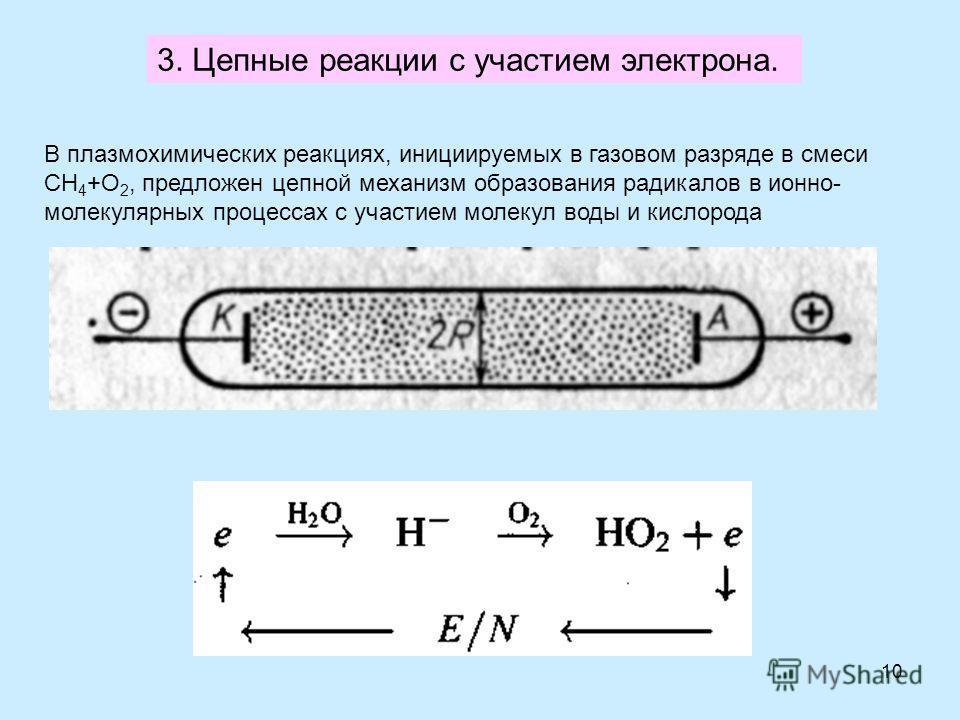 10 3. Цепные реакции с участием электрона. В плазмохимических реакциях, инициируемых в газовом разряде в смеси СH 4 +O 2, предложен цепной механизм образования радикалов в ионно- молекулярных процессах с участием молекул воды и кислорода
