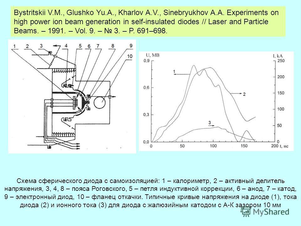Схема сферического диода с самоизоляцией: 1 – калориметр, 2 – активный делитель напряжения, 3, 4, 8 – пояса Роговского, 5 – петля индуктивной коррекции, 6 – анод, 7 – катод, 9 – электронный диод, 10 – фланец откачки. Типичные кривые напряжения на дио