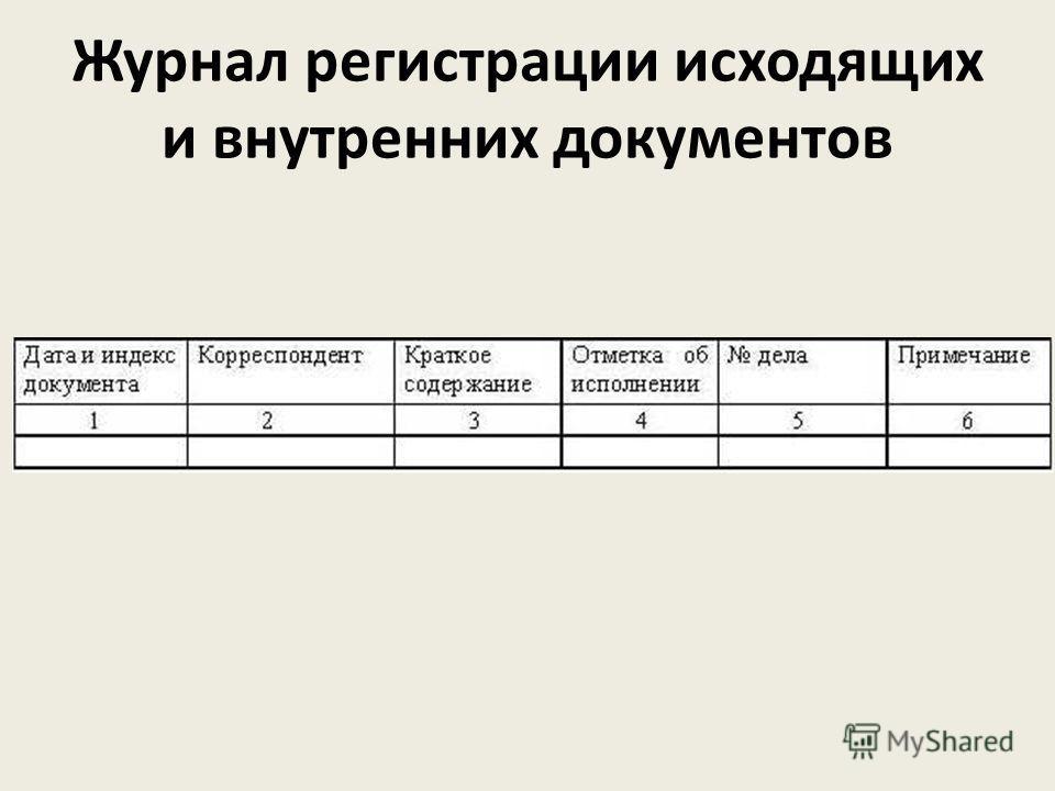 Журнал регистрации исходящих и внутренних документов