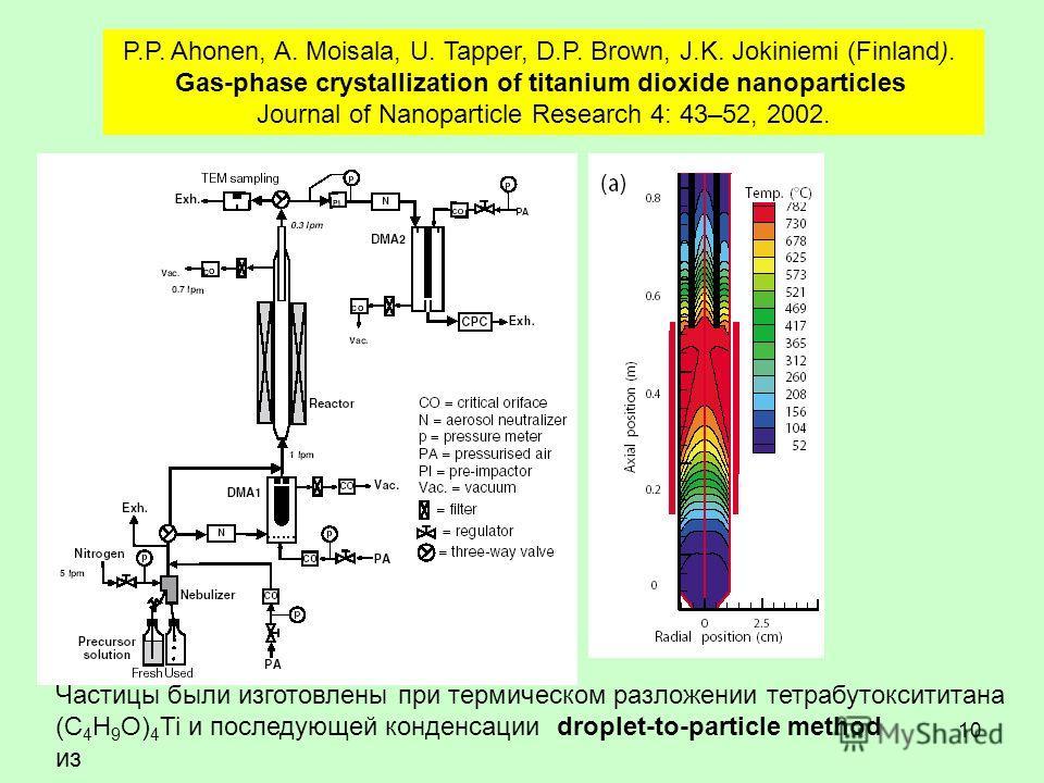 10 P.P. Ahonen, A. Moisala, U. Tapper, D.P. Brown, J.K. Jokiniemi (Finland). Gas-phase crystallization of titanium dioxide nanoparticles Journal of Nanoparticle Research 4: 43–52, 2002. Частицы были изготовлены при термическом разложении тетрабутокси