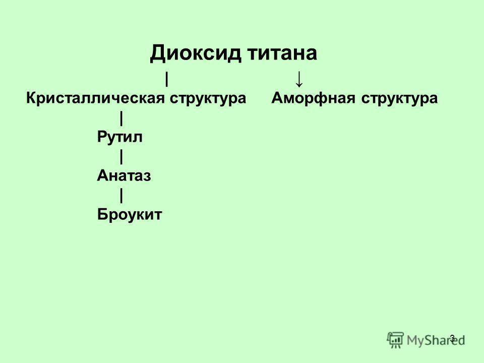 3 Диоксид титана | Кристаллическая структура Аморфная структура | Рутил | Анатаз | Броукит