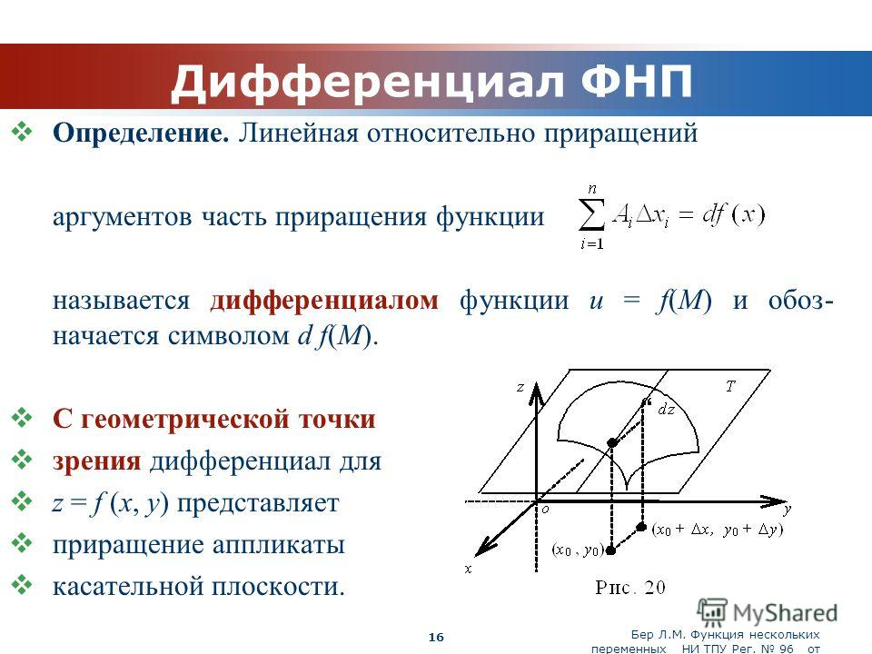 Бер Л.М. Функция нескольких переменных НИ ТПУ Рег. 96 от 19.03.2010 Company Logo 16 Дифференциал ФНП Определение. Линейная относительно приращений аргументов часть приращения функции называется дифференциалом функции u = f(M) и обоз- начается символо