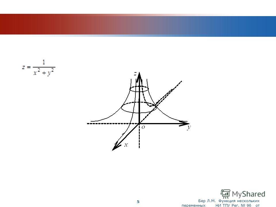 Бер Л.М. Функция нескольких переменных НИ ТПУ Рег. 96 от 19.03.2010 Company Logo 5