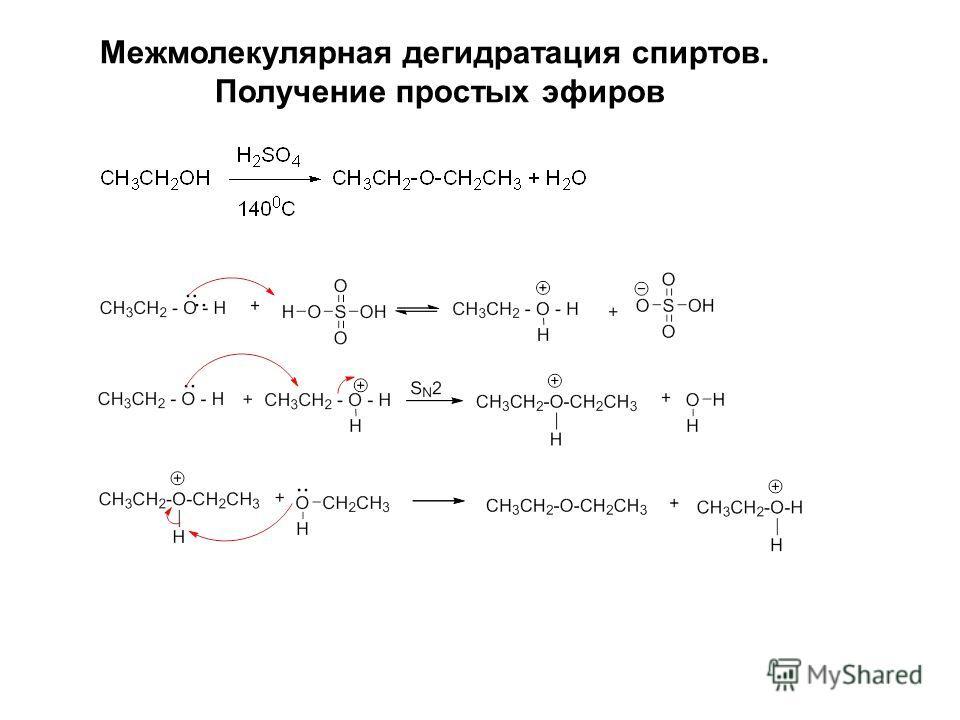 Межмолекулярная дегидратация спиртов. Получение простых эфиров