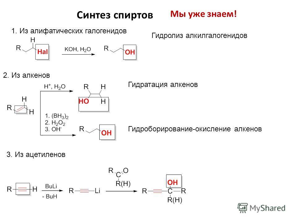 Синтез спиртов Мы уже знаем! 1. Из алифатических галогенидов 2. Из алкенов Гидратация алкенов Гидролиз алкилгалогенидов Гидроборирование-окисление алкенов 3. Из ацетиленов