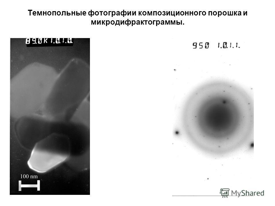 Темнопольные фотографии композиционного порошка и микродифрактограммы.