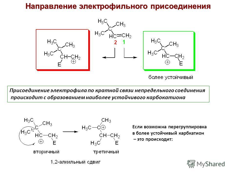 Направление электрофильного присоединения Присоединение электрофила по кратной связи непредельного соединения происходит с образованием наиболее устойчивого карбокатиона Если возможна перегруппировка в более устойчивый карбкатион – это происходит:
