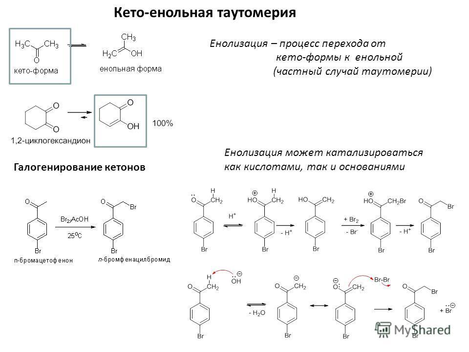 Кето-енольная таутомерия Енолизация – процесс перехода от кето-формы к енольной (частный случай таутомерии) Енолизация может катализироваться как кислотами, так и основаниями Галогенирование кетонов