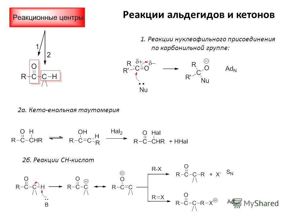 Реакции альдегидов и кетонов 1. Реакции нуклеофильного присоединения по карбонильной группе: 2б. Реакции СН-кислот 2а. Кето-енольная таутомерия