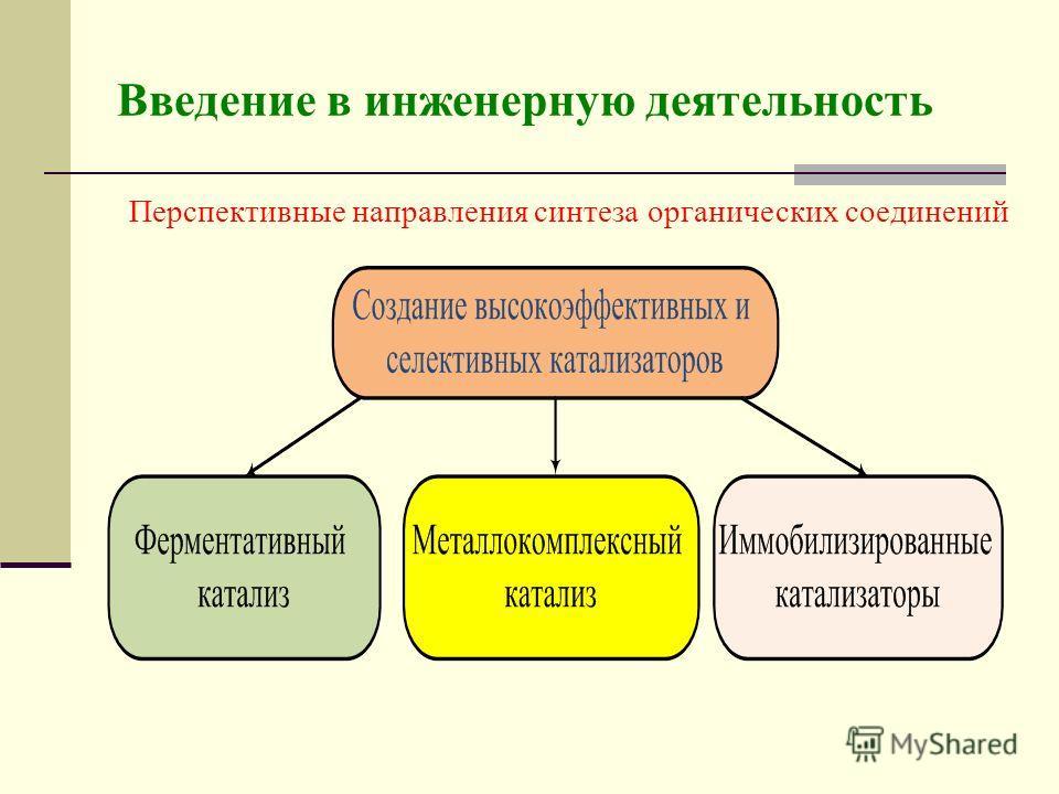 Введение в инженерную деятельность Перспективные направления синтеза органических соединений