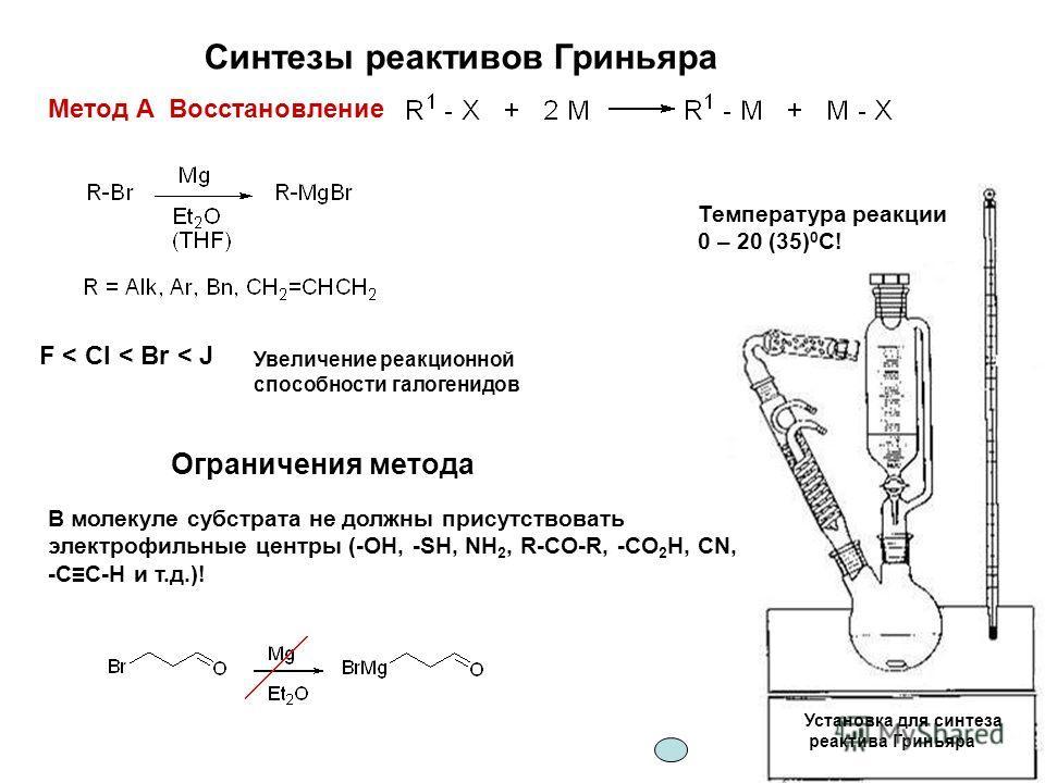 Синтезы реактивов Гриньяра Метод А Восстановление Ограничения метода В молекуле субстрата не должны присутствовать электрофильные центры (-OH, -SH, NH 2, R-CO-R, -CO 2 H, CN, -CC-H и т.д.)! F < Cl < Br < J Увеличение реакционной способности галогенид