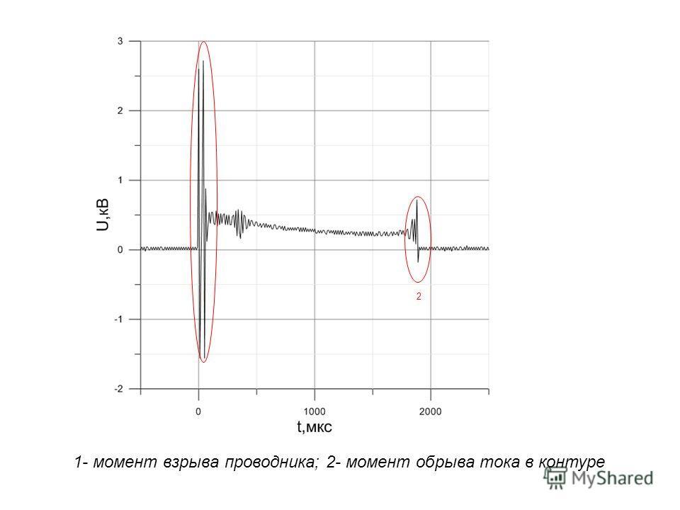 2 1- момент взрыва проводника; 2- момент обрыва тока в контуре