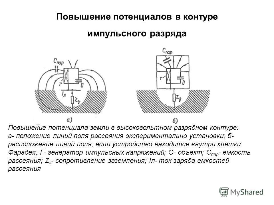 Повышение потенциалов в контуре импульсного разряда Повышение потенциала земли в высоковольтном разрядном контуре: а- положение линий поля рассеяния экспериментально установки; б- расположение линий поля, если устройство находится внутри клетки Фарад