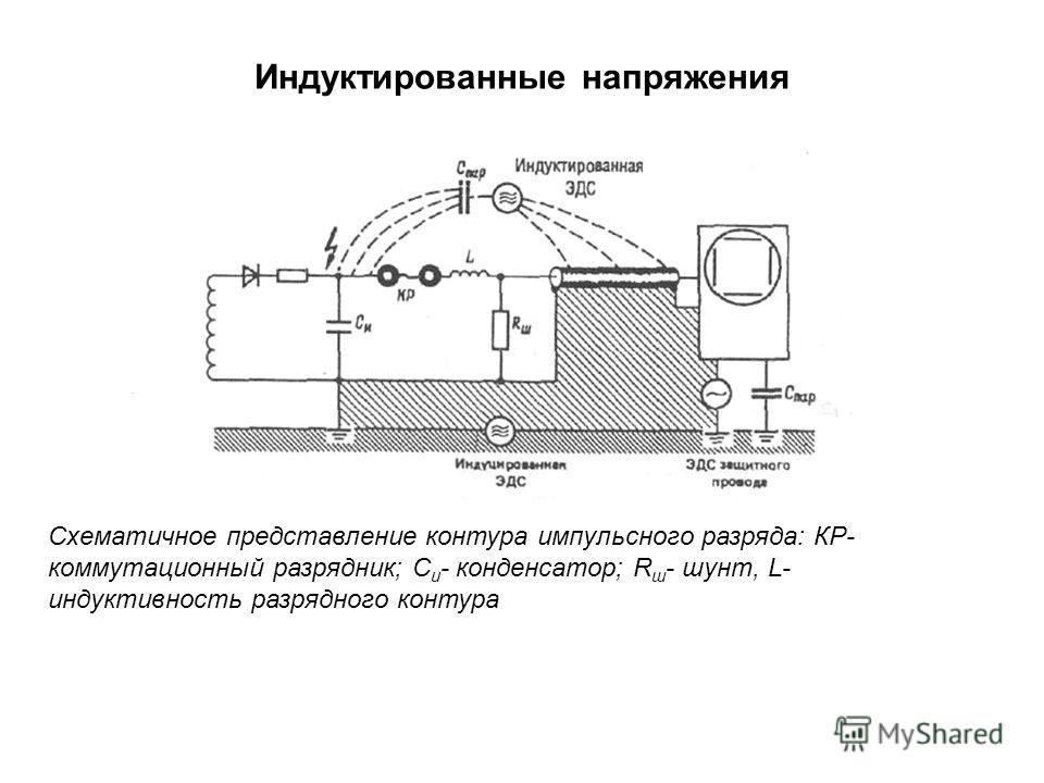 Индуктированные напряжения Схематичное представление контура импульсного разряда: КР- коммутационный разрядник; С и - конденсатор; R ш - шунт, L- индуктивность разрядного контура