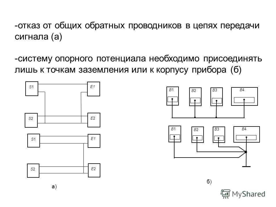 -отказ от общих обратных проводников в цепях передачи сигнала (а) -систему опорного потенциала необходимо присоединять лишь к точкам заземления или к корпусу прибора (б) E2E2 S1S1 S2S2 E1 E2E2 S1S1 S2S2 B1B1 B2B2 B3B3 B4B4 B1B1 B2B2 B3B3 B4B4 а) б)