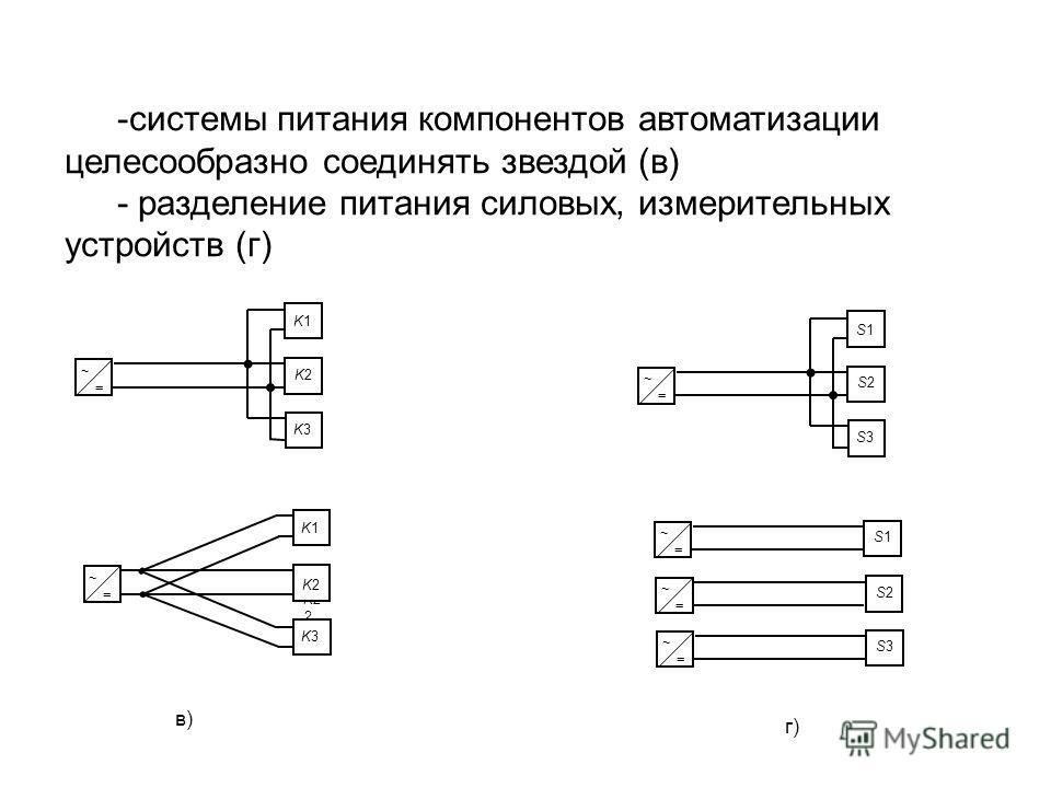 -системы питания компонентов автоматизации целесообразно соединять звездой (в) - разделение питания силовых, измерительных устройств (г) ~=~= K1K1 K2K2 K3K3 ~=~= KK22KK22 K1K1 K3K3 K2K2 ~=~= S1S1 S2S2 S3S3 ~=~= S1S1 ~=~= S3S3 ~=~= S2S2 в) г)