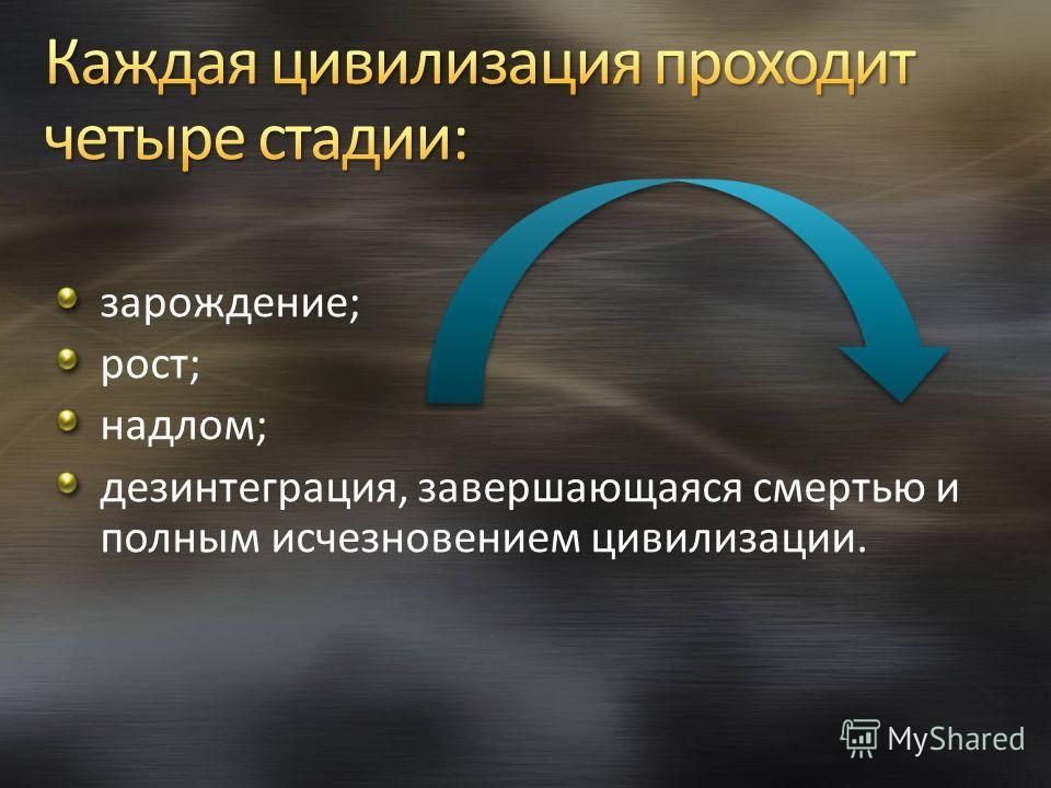 зарождение; рост; надлом; дезинтеграция, завершающаяся смертью и полным исчезновением цивилизации.