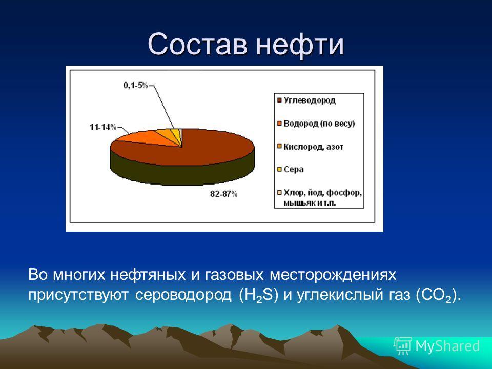 Состав нефти Во многих нефтяных и газовых месторождениях присутствуют сероводород (H 2 S) и углекислый газ (СО 2 ).