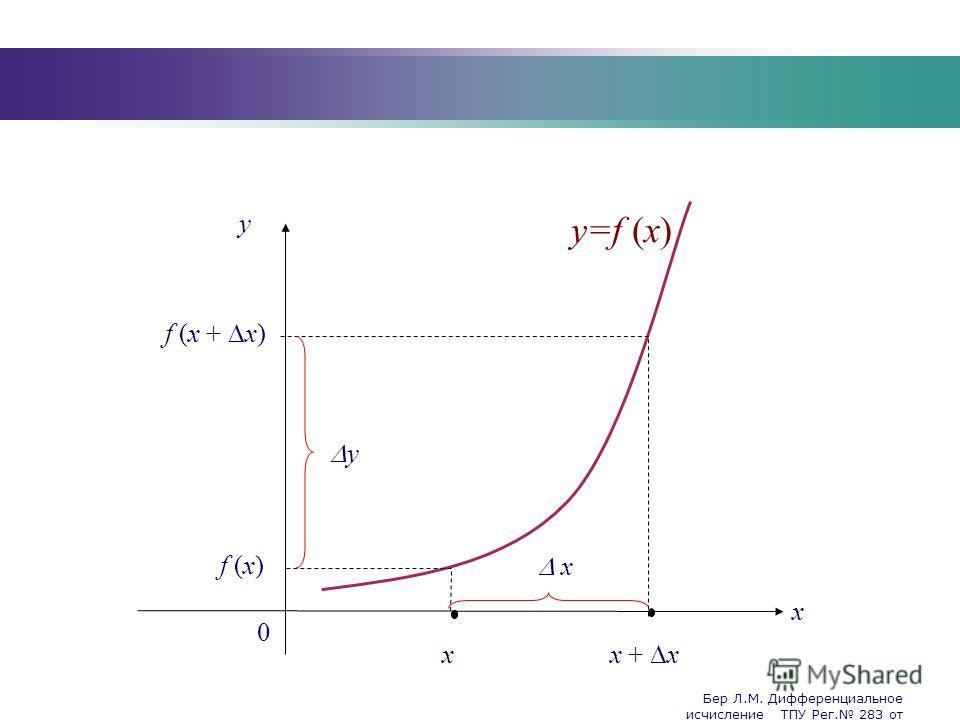 Бер Л.М. Дифференциальное исчисление ТПУ Рег. 283 от 25.11.2009 Company Logo 0 y x x f (x)f (x) y=f (x) x + x x f (x + x) y