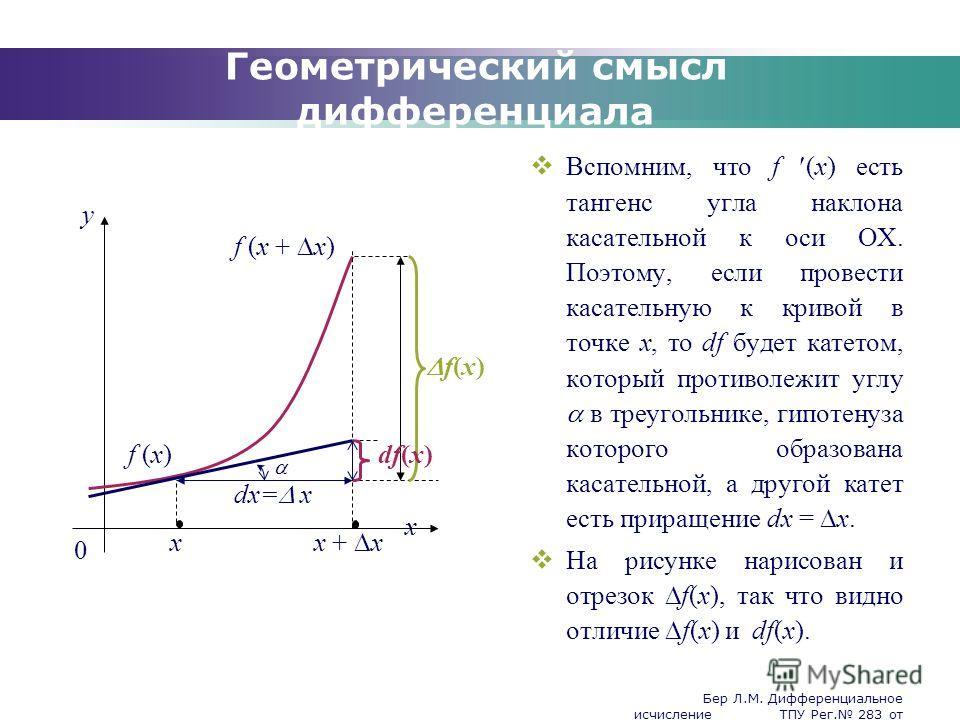 Бер Л.М. Дифференциальное исчисление ТПУ Рег. 283 от 25.11.2009 Company Logo Геометрический смысл дифференциала Вспомним, что f (x) есть тангенс угла наклона касательной к оси OX. Поэтому, если провести касательную к кривой в точке x, то df будет кат