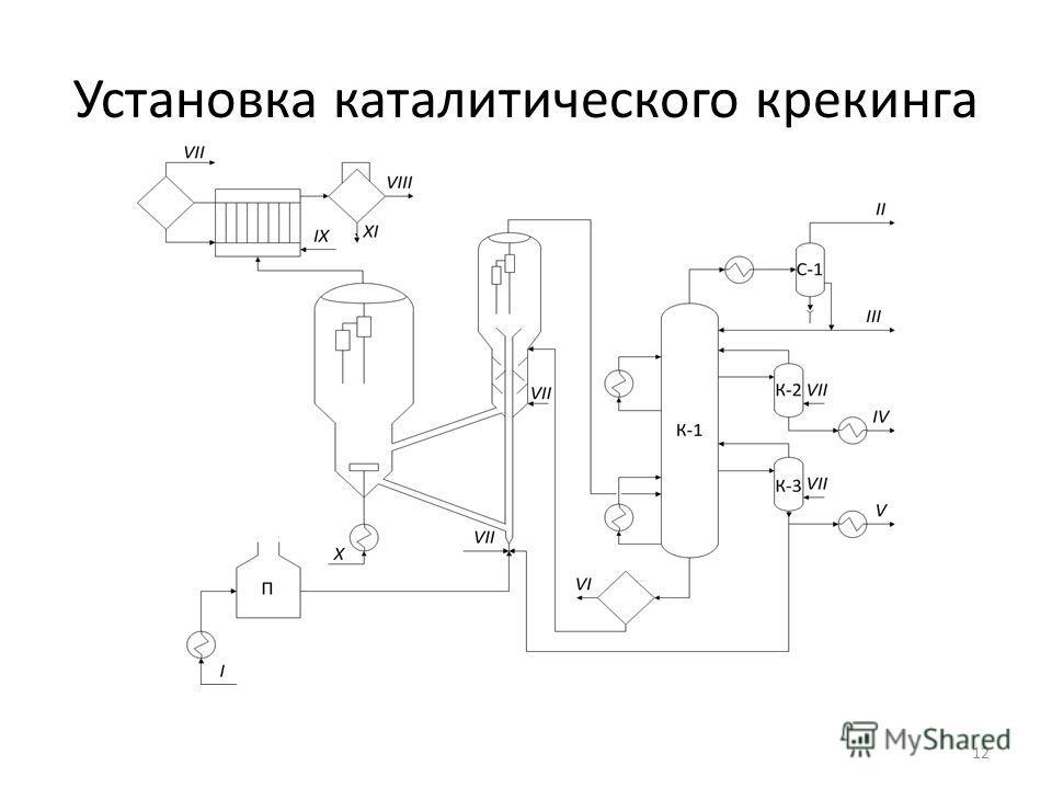 Установка каталитического крекинга 12