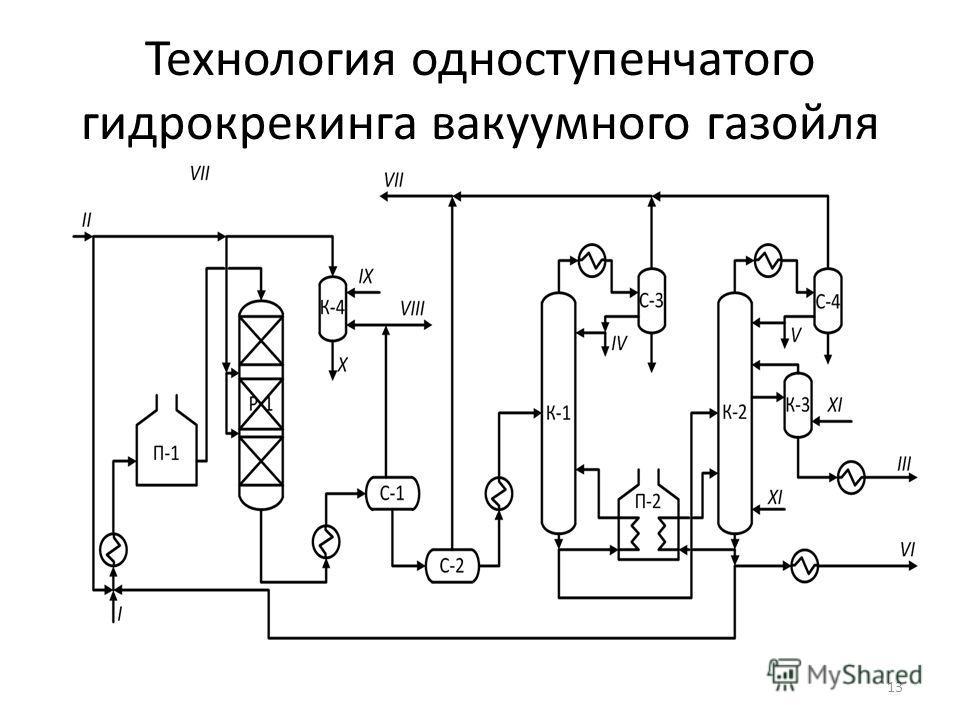 Технология одноступенчатого гидрокрекинга вакуумного газойля 13