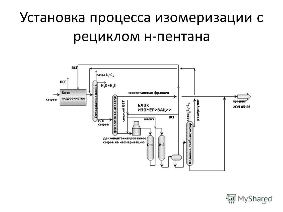 Установка процесса изомеризации с рециклом н-пентана 15