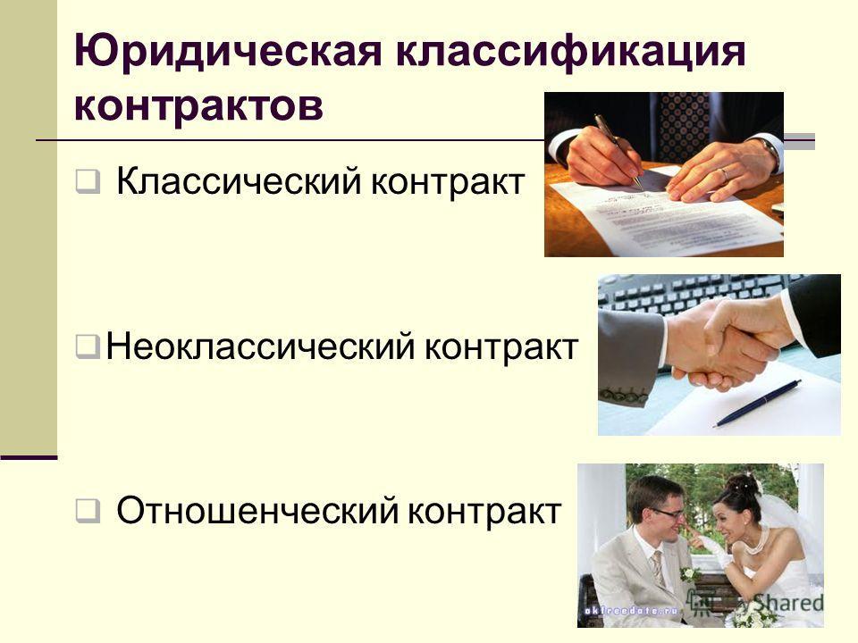 Юридическая классификация контрактов Классический контракт Неоклассический контракт Отношенческий контракт