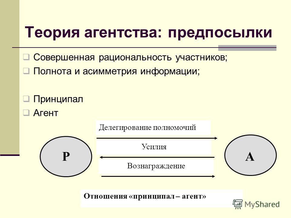 Теория агентства: предпосылки Совершенная рациональность участников; Полнота и асимметрия информации; Принципал Агент Вознаграждение Делегирование полномочий Р Усилия A Отношения «принципал – агент»