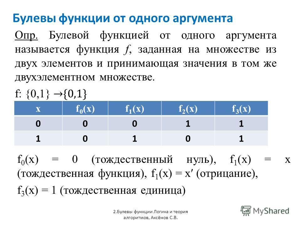 Булевы функции от одного аргумента 2.Булевы функции Логика и теория алгоритмов, Аксёнов С.В. Опр. Булевой функцией от одного аргумента называется функция f, заданная на множестве из двух элементов и принимающая значения в том же двухэлементном множес