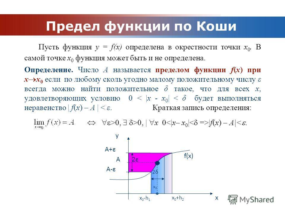www.themegallery.com Company Logo Предел функции по Коши Пусть функция у = f(x) определена в окрестности точки x 0. В самой точке x 0 функция может быть и не определена. Определение. Число А называется пределом функции f(x) при x x 0 если по любому с