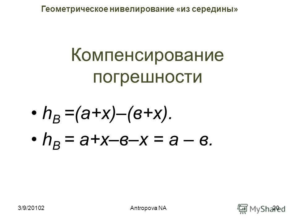 Ось визирования негоризонтальна 3/9/2010219Antropova NA Геометрическое нивелирование «из середины»