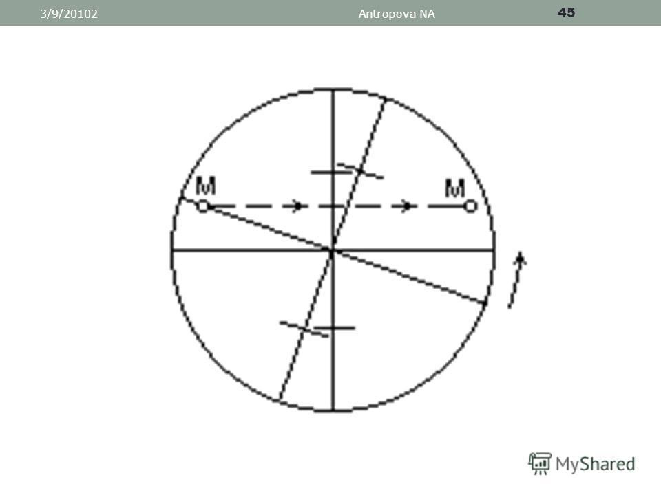 Поверка 2. 3/9/20102Antropova NA 44 Г ГГ Горизонтальная нить сетки нитей должна быть перпендикулярна к оси вращения нивелира (сетка нитей должна быть установлена без перекоса).