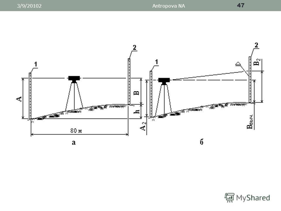 Поверка 3. Ось цилиндрического уровня должна быть параллельна визирной оси зрительной трубы (главное условие). Ось цилиндрического уровня должна быть параллельна визирной оси зрительной трубы (главное условие). 3/9/20102Antropova NA 46 ( Визирный луч