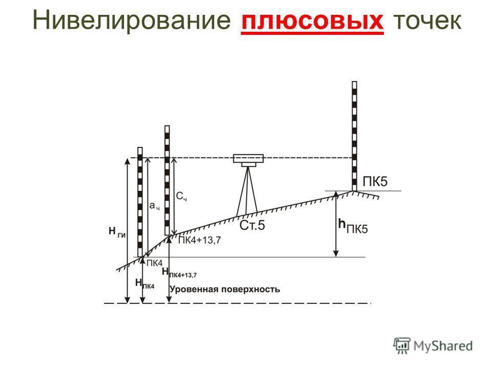 3. Нивелирование « плюсовых » и « иксовых точек »