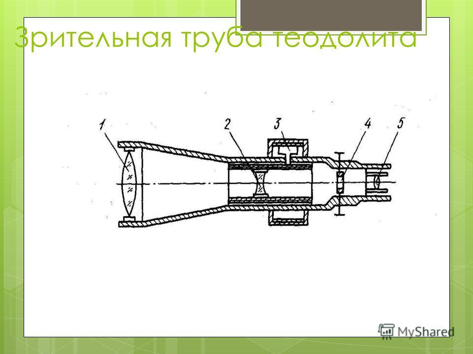 Зрительная труба теодолита