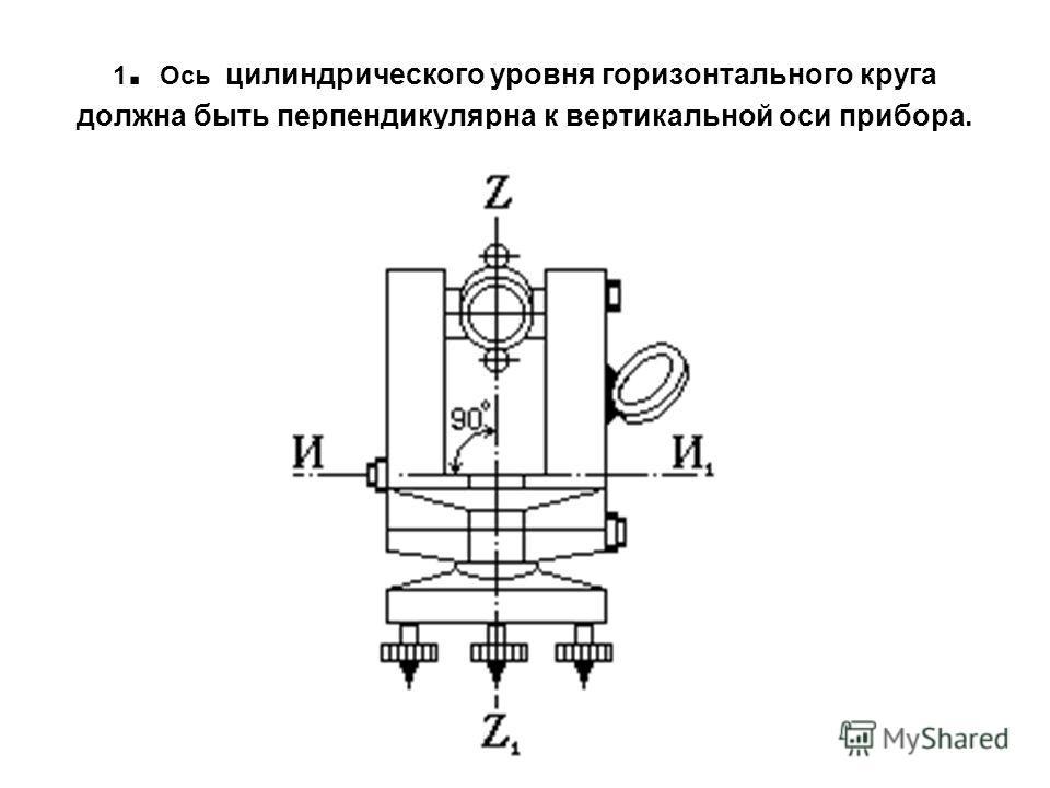 1. Ось цилиндрического уровня горизонтального круга должна быть перпендикулярна к вертикальной оси прибора.