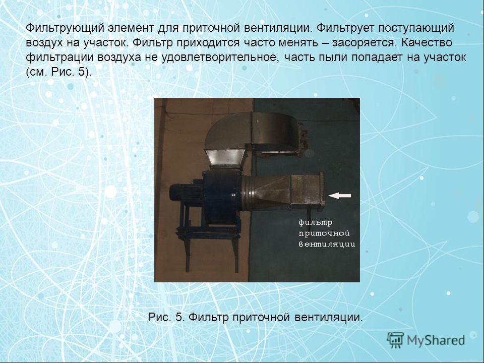Фильтрующий элемент для приточной вентиляции. Фильтрует поступающий воздух на участок. Фильтр приходится часто менять – засоряется. Качество фильтрации воздуха не удовлетворительное, часть пыли попадает на участок (см. Рис. 5). Рис. 5. Фильтр приточн
