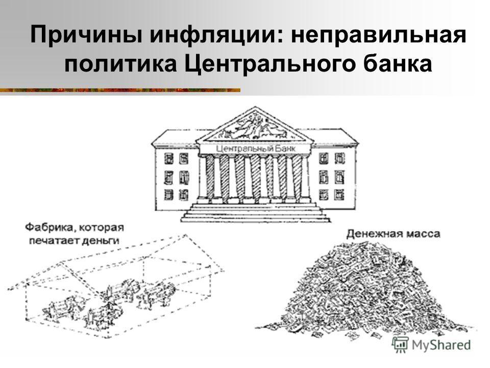 Причины инфляции: неправильная политика Центрального банка