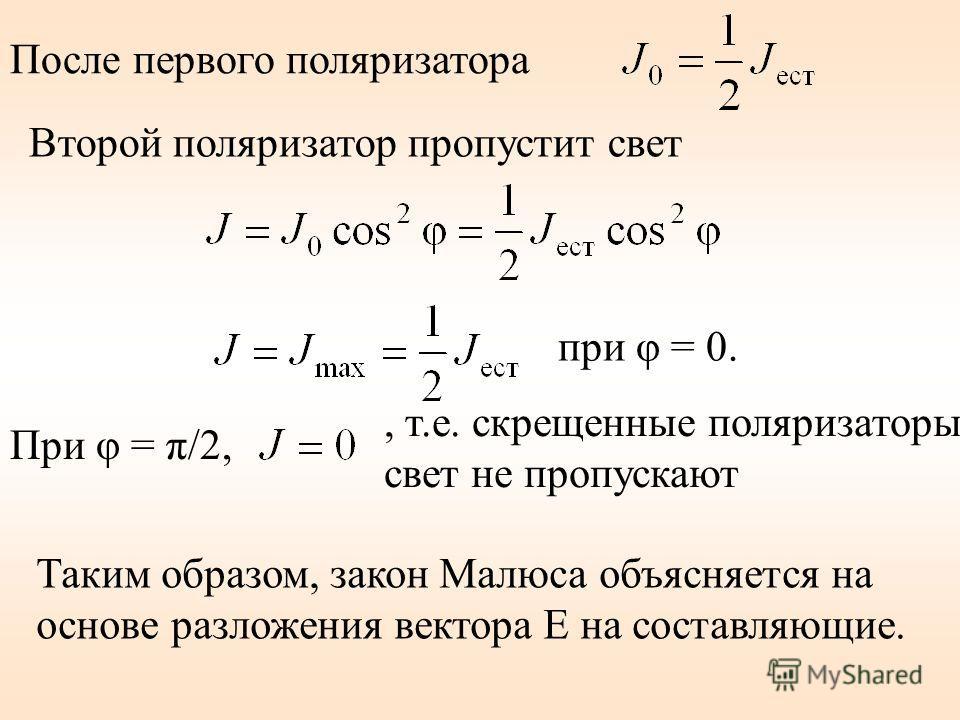 После первого поляризатора Второй поляризатор пропустит свет При φ = π/2,, т.е. скрещенные поляризаторы свет не пропускают Таким образом, закон Малюса объясняется на основе разложения вектора Е на составляющие. при φ = 0.