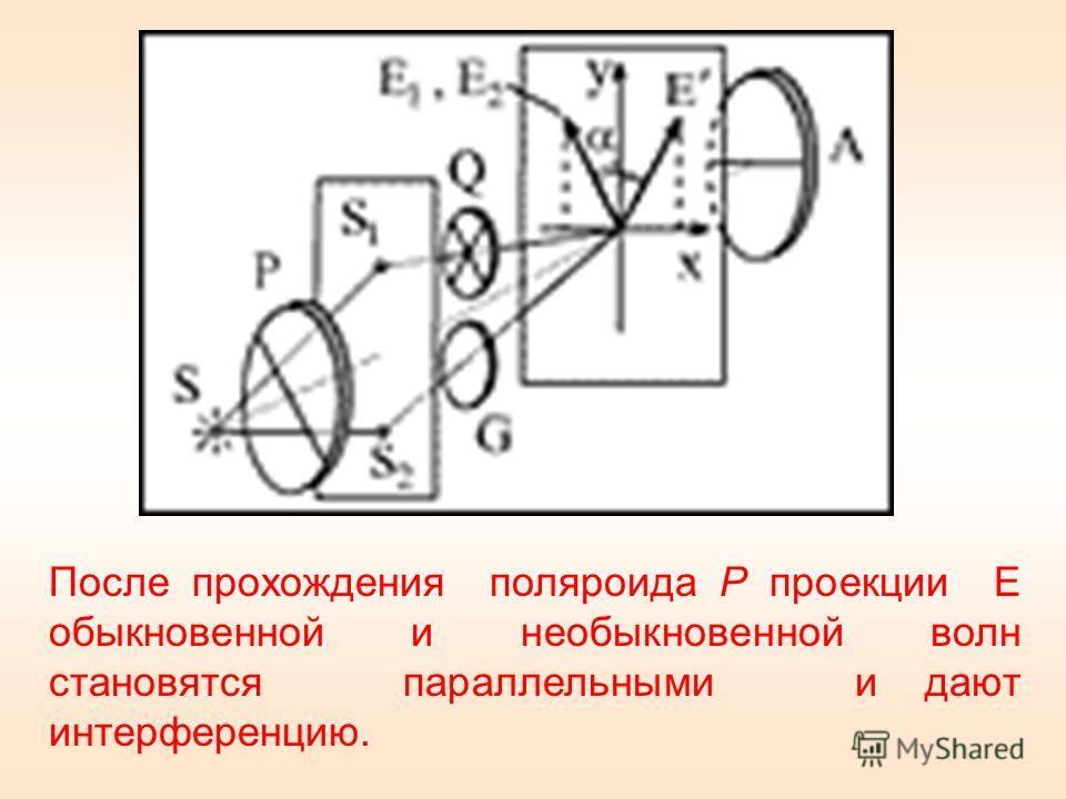 После прохождения поляроида Р проекции Е обыкновенной и необыкновенной волн становятся параллельными и дают интерференцию.