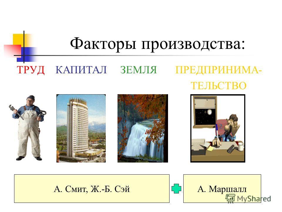 Факторы производства: ТРУДКАПИТАЛЗЕМЛЯПРЕДПРИНИМА- ТЕЛЬСТВО А. Смит, Ж.-Б. СэйА. Маршалл