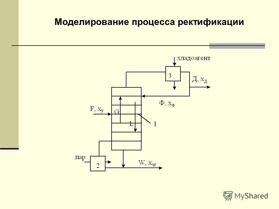 Моделирование процесса ректификации