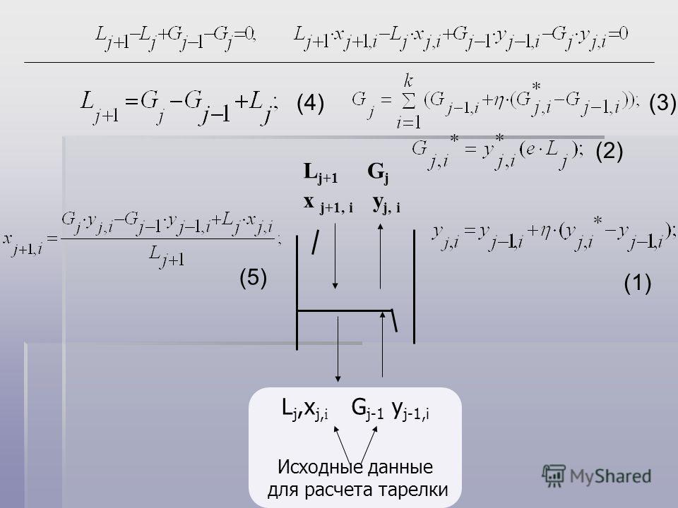 y j, i GjGj L j+1 x j+1, i L j,x j, i G j-1 y j-1,i Исходные данные для расчета тарелки (1) (2) (3)(4) (5)