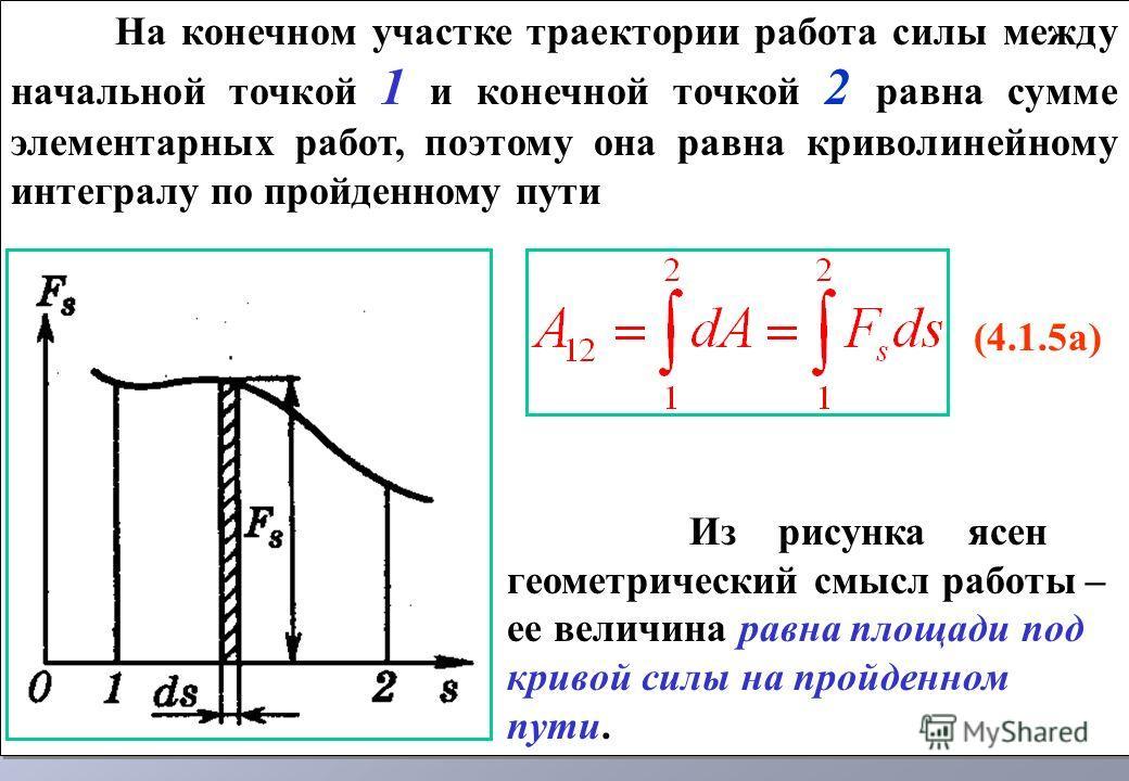 На конечном участке траектории работа силы между начальной точкой 1 и конечной точкой 2 равна сумме элементарных работ, поэтому она равна криволинейному интегралу по пройденному пути (4.1.5a) Из рисунка ясен геометрический смысл работы – ее величина